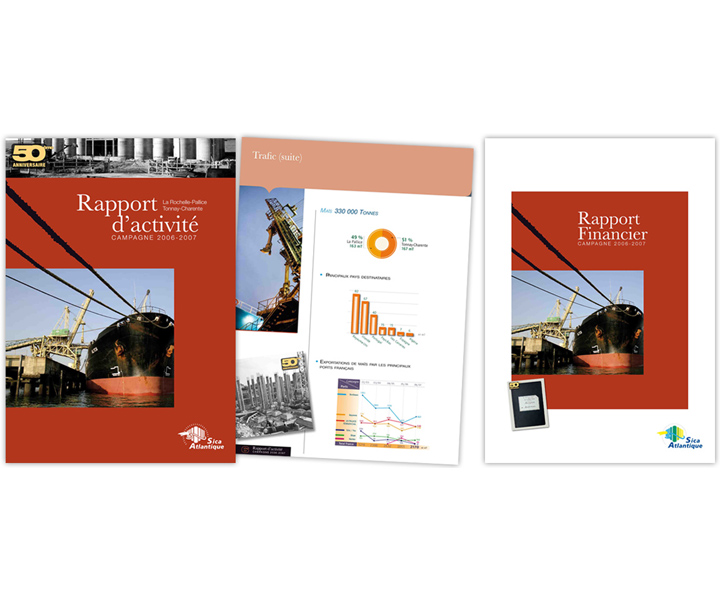 Sica Atlantique rapport d'activité 2006 2007