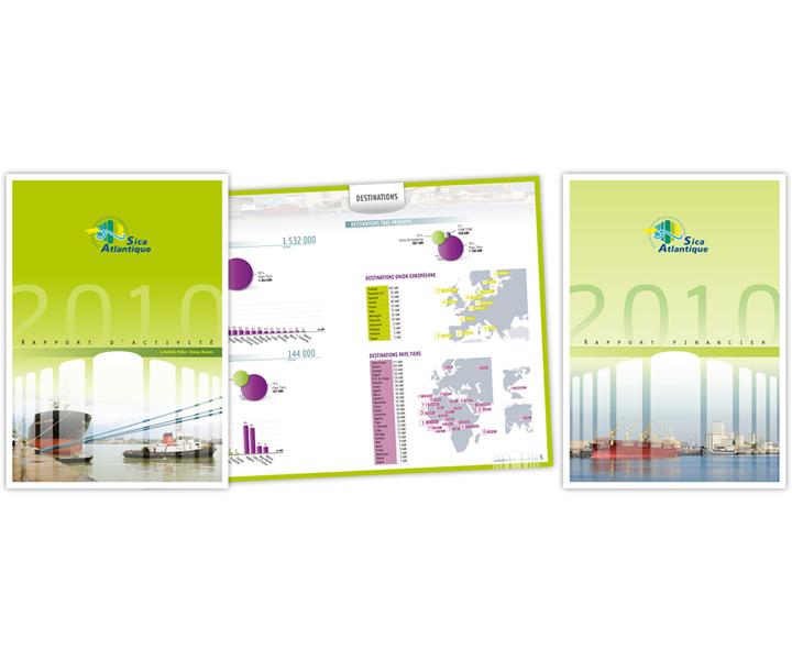 Sica Atlantique rapport d'activité 2010